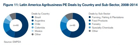 Usa ipo private equity report